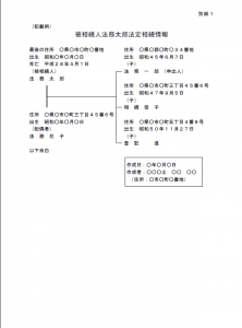 提出相続関係図
