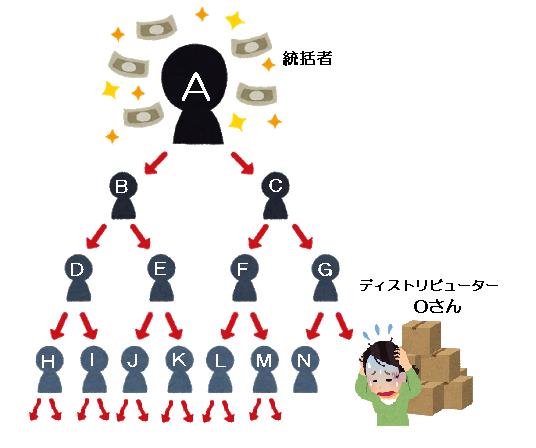 nezumikou_pyramid