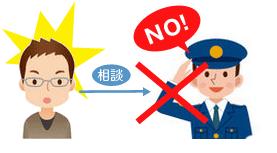 イメージ:民事不介入